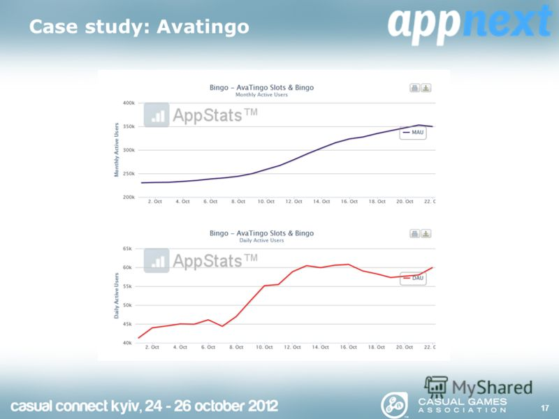 Case study: Avatingo 17