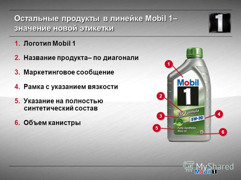 Остальные продукты в линейке Mobil 1– значение новой этикетки 1.Логотип Mobil 1 2.Название продукта– по диагонали 3.Маркетинговое сообщение 4.Рамка с указанием вязкости 5.Указание на полностью синтетический состав 6.Объем канистры 1 2 3 4 5 6