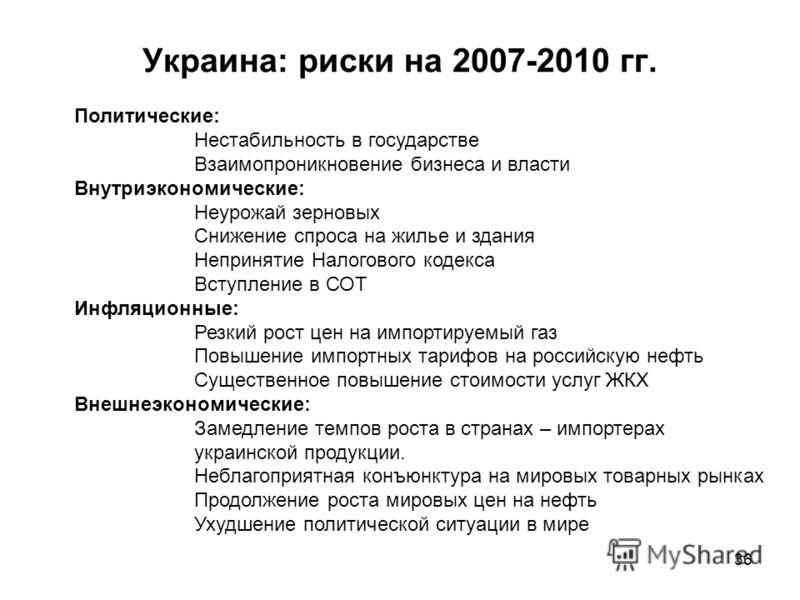 35 Россия: прогнозы темпов роста реального ВВП Источник: Минэкономики РФ, Economist Intelligence Unit Lim, Euro Commission, ОЭСР, МВФ
