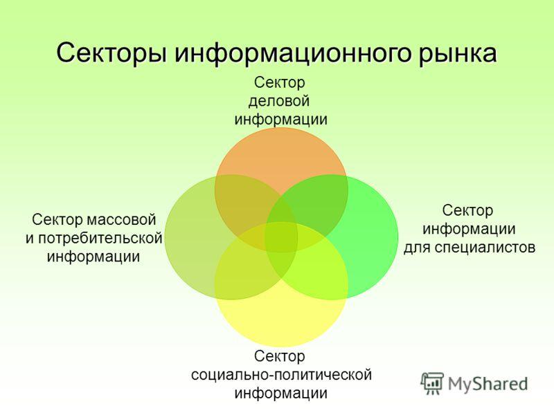Секторы информационного рынка Сектор деловой информации Сектор информации для специалистов Сектор социально-политической информации Сектор массовой и потребительской информации