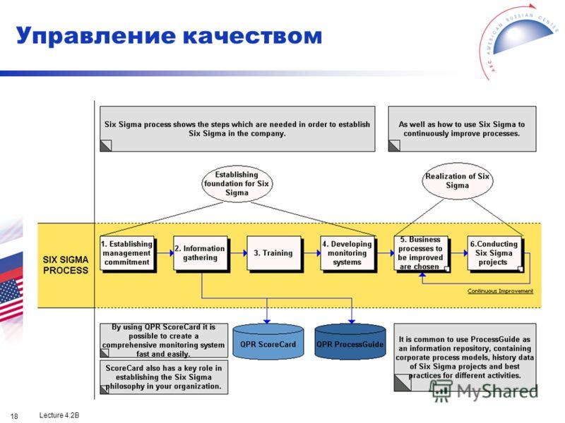 Lecture 4.2B 18 Управление качеством