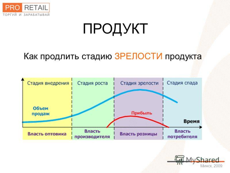 Минск, 2009 ПРОДУКТ Как продлить стадию ЗРЕЛОСТИ продукта