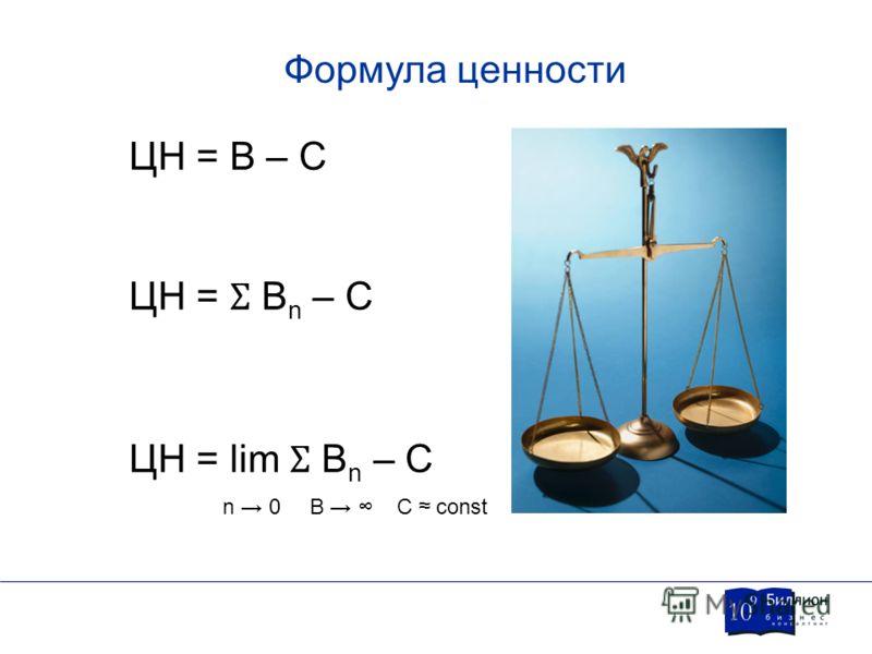 Формула ценности ЦН = В – С ЦН = Ʃ В n – С ЦН = lim Ʃ В n – С n 0 В С const