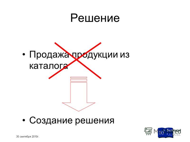 30 сентября 2010г. Решение Продажа продукции из каталога Создание решения