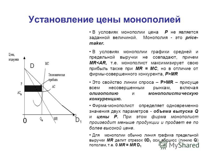 Установление цены монополией В условиях монополии цена Р не является заданной величиной. Монополия - это price- maker. В условиях монополии графики средней и предельной выручки не совпадают, причем MR MR Это свойство линии спроса – P>MR – присуще все
