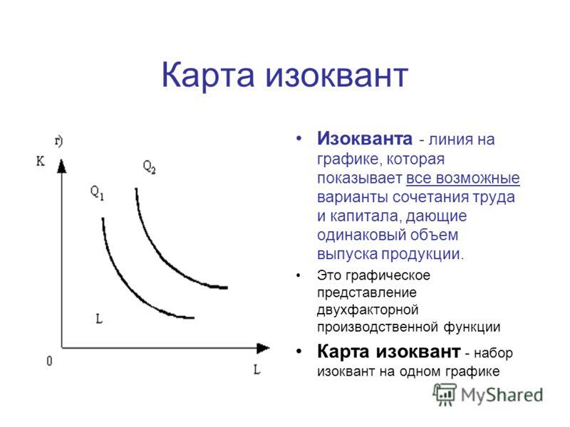 Карта изоквант Изокванта - линия на графике, которая показывает все возможные варианты сочетания труда и капитала, дающие одинаковый объем выпуска продукции. Это графическое представление двухфакторной производственной функции Карта изоквант - набор