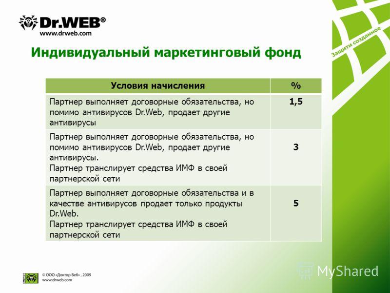 Индивидуальный маркетинговый фонд Условия начисления% Партнер выполняет договорные обязательства, но помимо антивирусов Dr.Web, продает другие антивирусы 1,5 Партнер выполняет договорные обязательства, но помимо антивирусов Dr.Web, продает другие ант