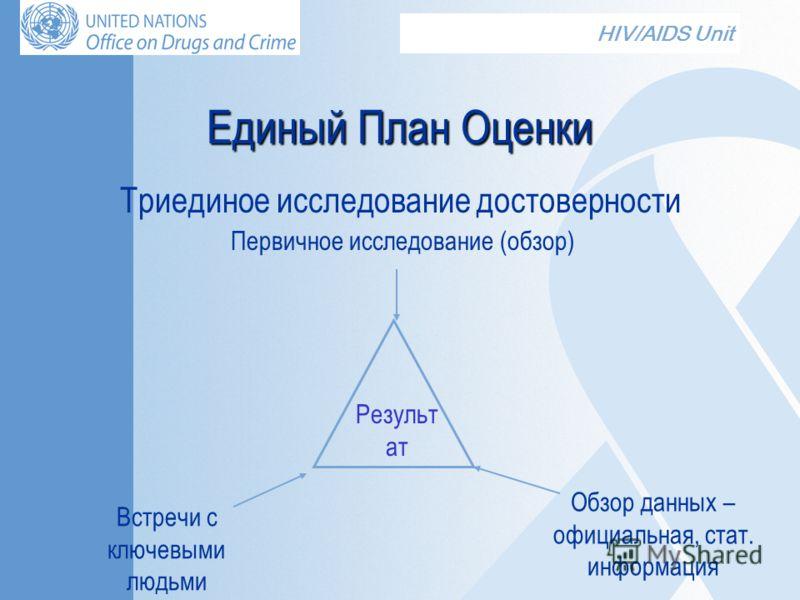 HIV/AIDS Unit Единый План Оценки Триединое исследование достоверности Первичное исследование (обзор) Результ ат Встречи с ключевыми людьми Обзор данных – официальная, стат. информация