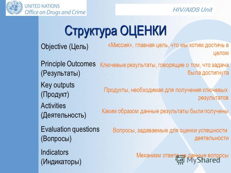 HIV/AIDS Unit Структура ОЦЕНКИ Objective (Цель) Principle Outcomes (Результаты) Key outputs (Продукт) Activities (Деятельность) Evaluation questions (Вопросы) Indicators (Индикаторы) «Миссия», главная цель, что мы хотим достичь в целом Ключевые резул