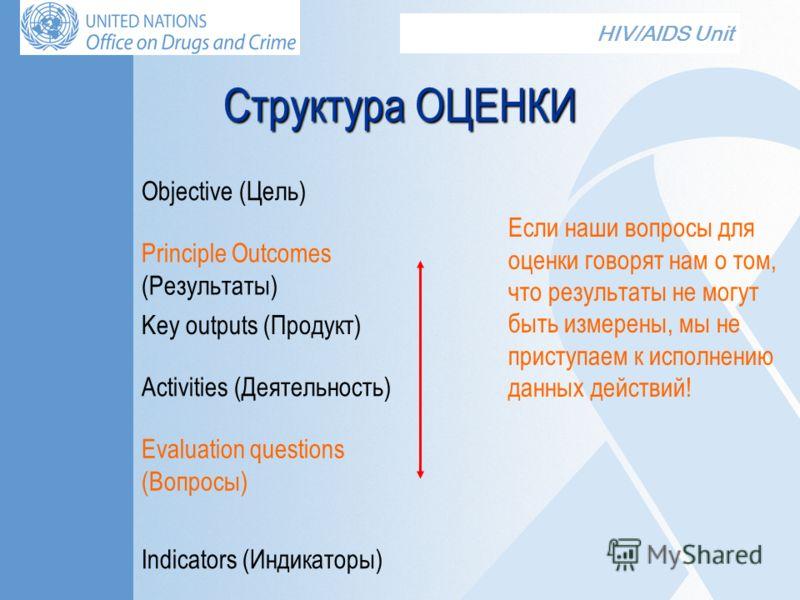 HIV/AIDS Unit Структура ОЦЕНКИ Objective (Цель) Principle Outcomes (Результаты) Key outputs (Продукт) Activities (Деятельность) Evaluation questions (Вопросы) Indicators (Индикаторы) Если наши вопросы для оценки говорят нам о том, что результаты не м
