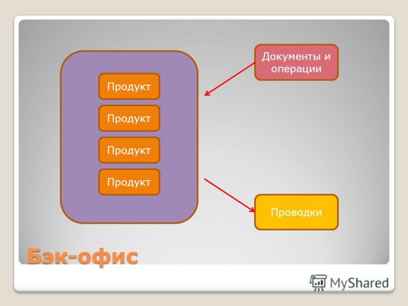 Бэк-офис Продукт Документы и операции Проводки