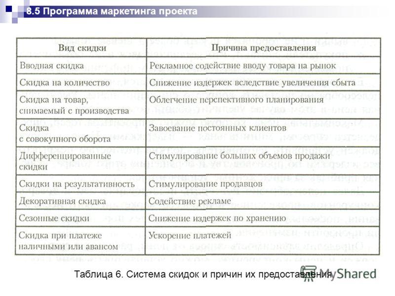 Таблица 6. Система скидок и причин их предоставления 8.5 Программа маркетинга проекта
