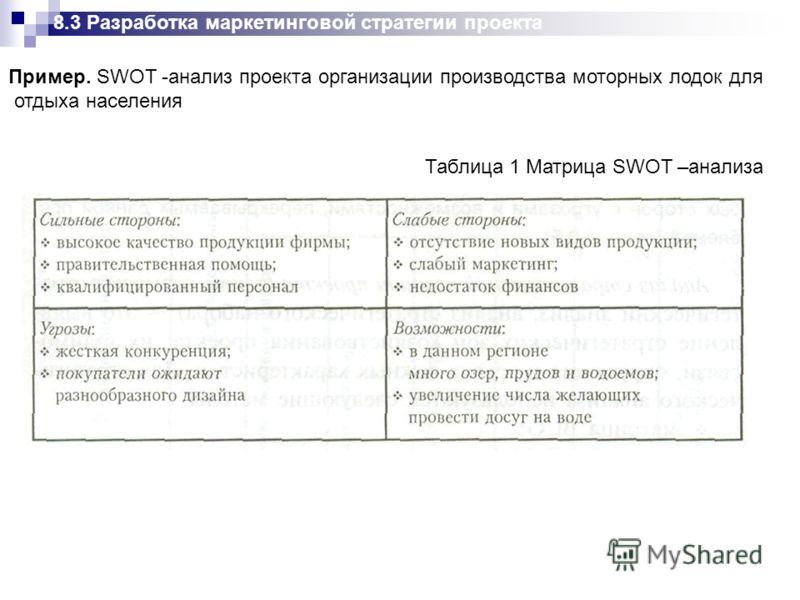 Пример. SWOT -анализ проекта организации производства моторных лодок для отдыха населения 8.3 Разработка маркетинговой стратегии проекта Таблица 1 Матрица SWOT –анализа