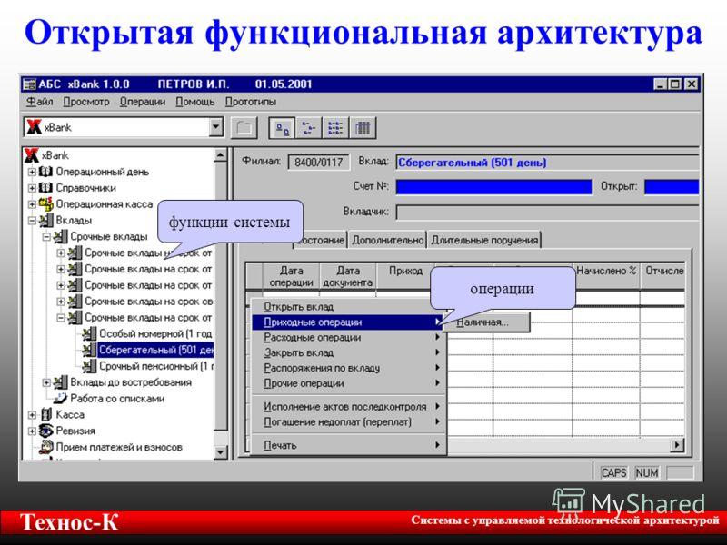 Технос-К Системы с управляемой технологической архитектурой Открытая функциональная архитектура функции системы операции