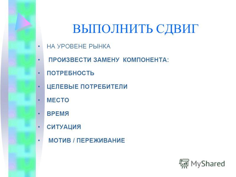ВЫПОЛНИТЬ СДВИГ НА УРОВЕНЕ РЫНКА ПРОИЗВЕСТИ ЗАМЕНУ КОМПОНЕНТА: ПОТРЕБНОСТЬ ЦЕЛЕВЫЕ ПОТРЕБИТЕЛИ МЕСТО ВРЕМЯ СИТУАЦИЯ МОТИВ / ПЕРЕЖИВАНИЕ