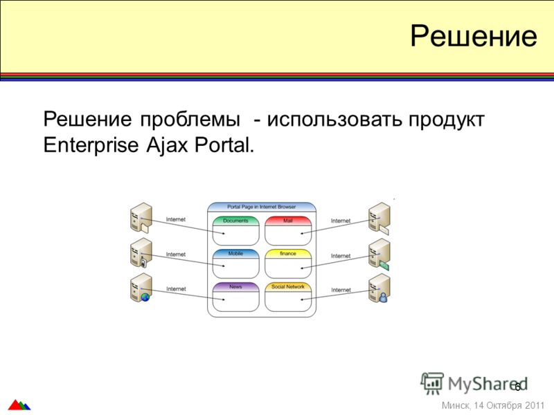 Решение проблемы - использовать продукт Enterprise Ajax Portal. 6 Решение Минск, 14 Октября 2011