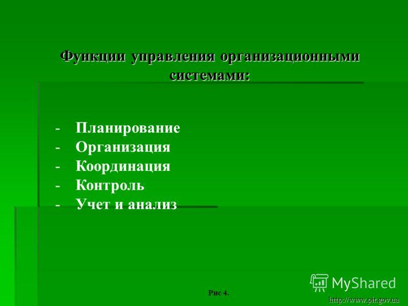 -Планирование -Организация -Координация -Контроль -Учет и анализ Рис 4. Функции управления организационными системами: http://www.pir.gov.ua
