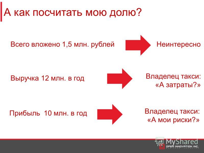 А как посчитать мою долю? Всего вложено 1,5 млн. рублей Выручка 12 млн. в год Неинтересно Владелец такси: «А затраты?» Прибыль 10 млн. в год Владелец такси: «А мои риски?»