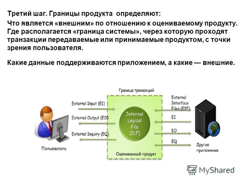 Третий шаг. Границы продукта определяют: Что является «внешним» по отношению к оцениваемому продукту. Где располагается «граница системы», через которую проходят транзакции передаваемые или принимаемые продуктом, с точки зрения пользователя. Какие да