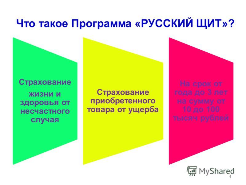 Что такое Программа «РУССКИЙ ЩИТ»? Страхование жизни и здоровья от несчастного случая Страхование приобретенного товара от ущерба На срок от года до 3 лет на сумму от 10 до 100 тысяч рублей 4