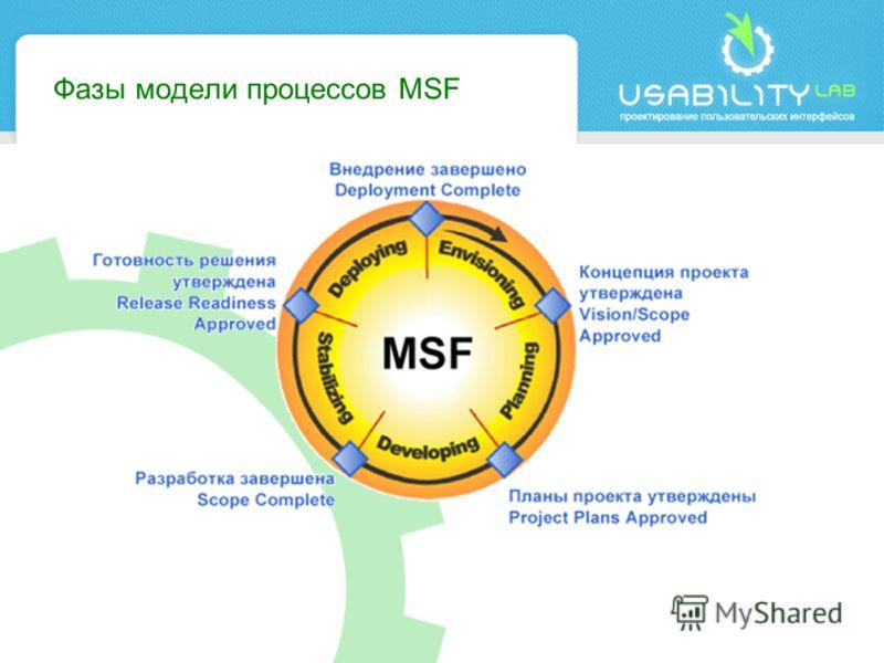 Фазы модели процессов MSF