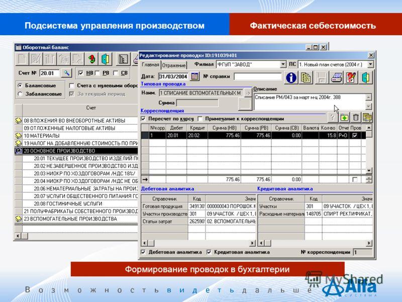 Подсистема управления производствомФактическая себестоимость Формирование проводок в бухгалтерии