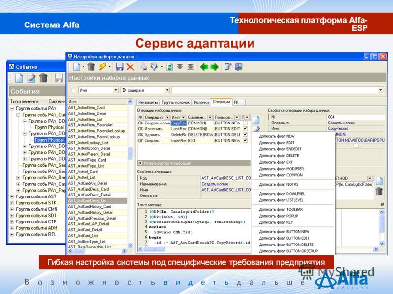 Система Alfa Технологическая платформа Alfa- ESP Сервис адаптации Гибкая настройка системы под специфические требования предприятия
