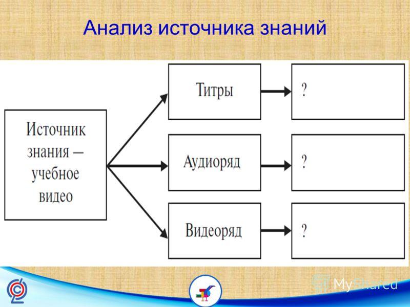 Анализ источника знаний