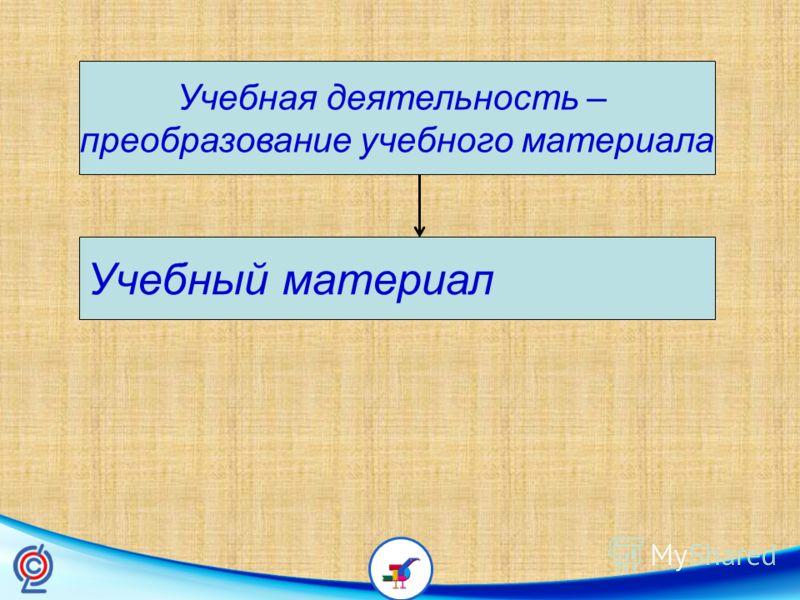 Учебная деятельность – преобразование учебного материала Учебный материал