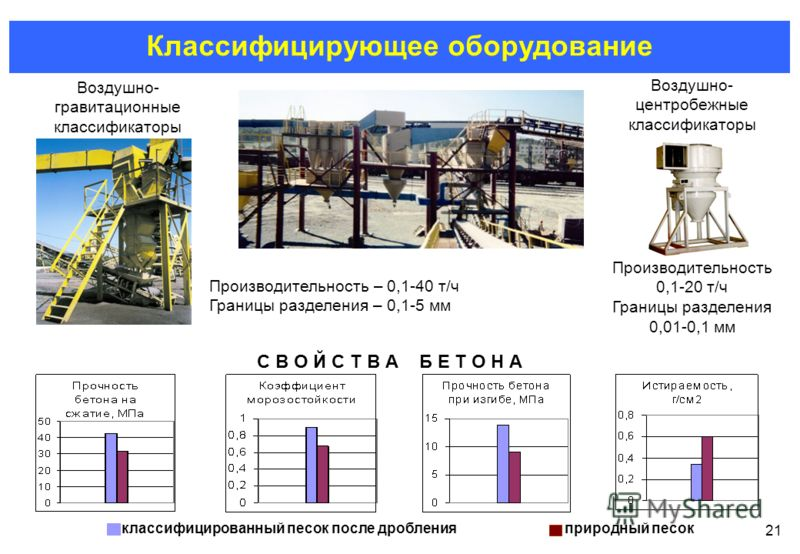 21 Воздушно- гравитационные классификаторы Производительность – 0,1-40 т/ч Границы разделения – 0,1-5 мм Воздушно- центробежные классификаторы Производительность 0,1-20 т/ч Границы разделения 0,01-0,1 мм Классифицирующее оборудование классифицированн