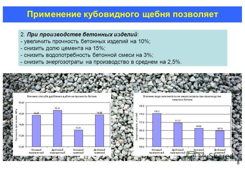 8 2. При производстве бетонных изделий: - увеличить прочность бетонных изделий на 10%; - снизить долю цемента на 15%; - снизить водопотребность бетонной смеси на 3%; - снизить энергозотраты на производство в среднем на 2,5%. Применение кубовидного ще