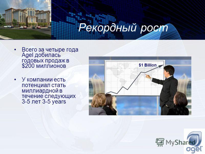 Рекордный рост Всего за четыре года Agel добилась годовых продаж в $200 миллионов У компании есть потенциал стать миллиардной в течение следующих 3-5 лет 3-5 years $1 Billion