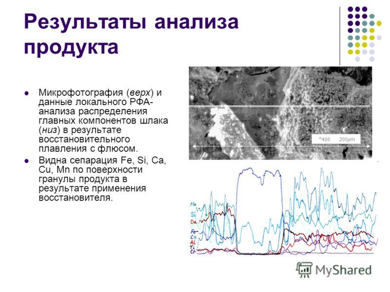 Результаты анализа продукта Микрофотография (верх) и данные локального РФА- анализа распределения главных компонентов шлака (низ) в результате восстановительного плавления с флюсом. Видна сепарация Fe, Si, Ca, Cu, Mn по поверхности гранулы продукта в