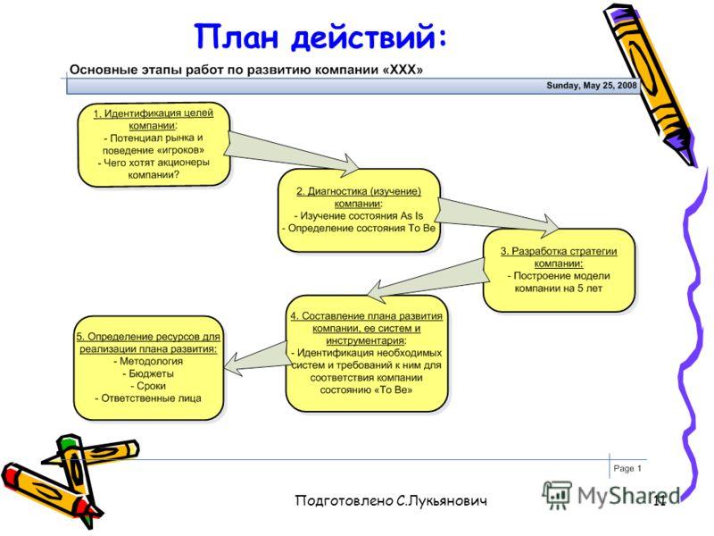 Подготовлено С.Лукьянович11 План действий: