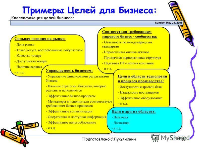 Подготовлено С.Лукьянович12 Примеры Целей для Бизнеса: