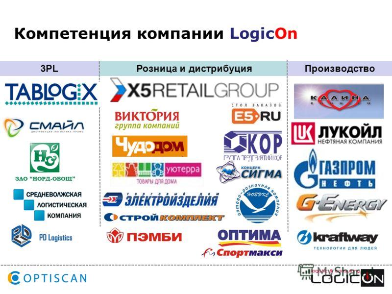 Компетенция компании LogicOn Розница и дистрибуция Производство 3PL
