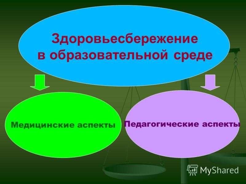 Медицинские аспекты Педагогические аспекты Здоровьесбережение в образовательной среде