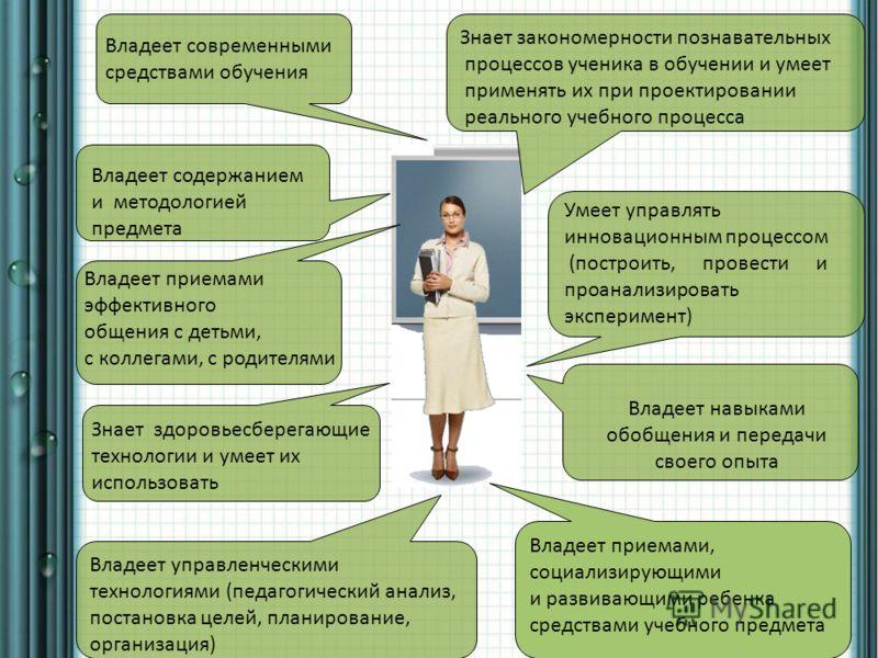 В чем смысл деятельности учителя?