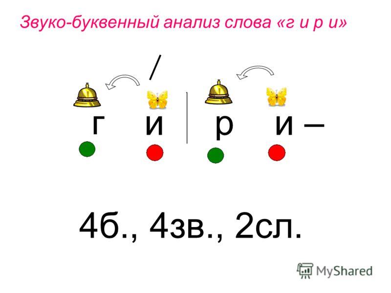Звуко-буквенный анализ слова «г и р и» г и р и – 4б., 4зв., 2сл.