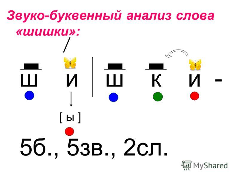 Звуко-буквенный анализ слова «шишки»: ш и ш к и - [ ы ] 5б., 5зв., 2сл. [ы ][ы ]