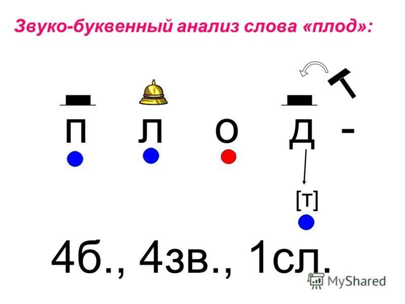 Звуко-буквенный анализ слова «плод»: п л о д - 4б., 4зв., 1сл. [т] [т]