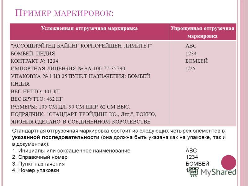 П РИМЕР МАРКИРОВОК : Усложненная отгрузочная маркировка Упрощенная отгрузочная маркировка