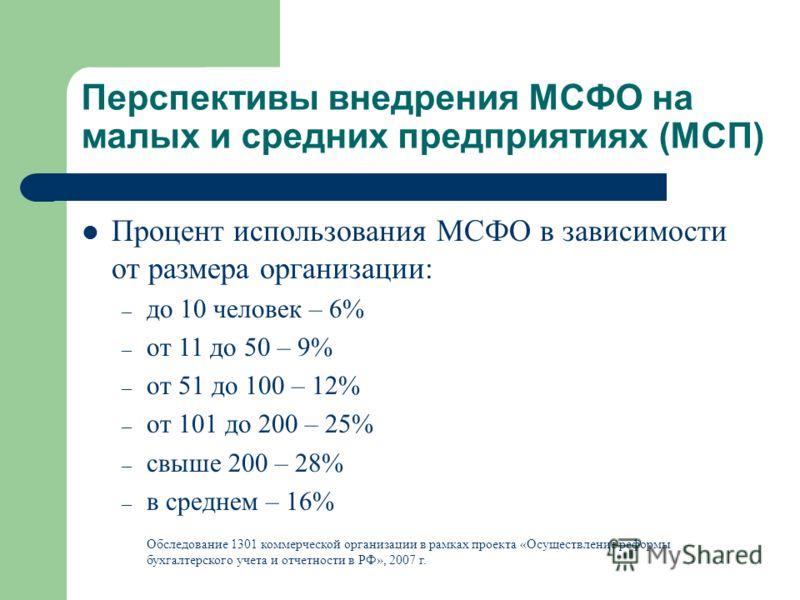 Перспективы внедрения МСФО на малых и средних предприятиях (МСП) Процент использования МСФО в зависимости от размера организации: – до 10 человек – 6% – от 11 до 50 – 9% – от 51 до 100 – 12% – от 101 до 200 – 25% – свыше 200 – 28% – в среднем – 16% О