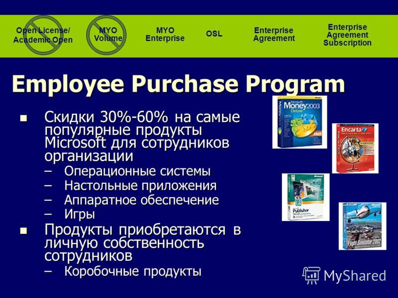 Employee Purchase Program Скидки 30%-60% на самые популярные продукты Microsoft для сотрудников организации Скидки 30%-60% на самые популярные продукты Microsoft для сотрудников организации –Операционные системы –Настольные приложения –Аппаратное обе