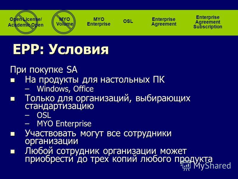 EPP: Условия При покупке SA На продукты для настольных ПК На продукты для настольных ПК –Windows, Office Только для организаций, выбирающих стандартизацию Только для организаций, выбирающих стандартизацию –OSL –MYO Enterprise Участвовать могут все со