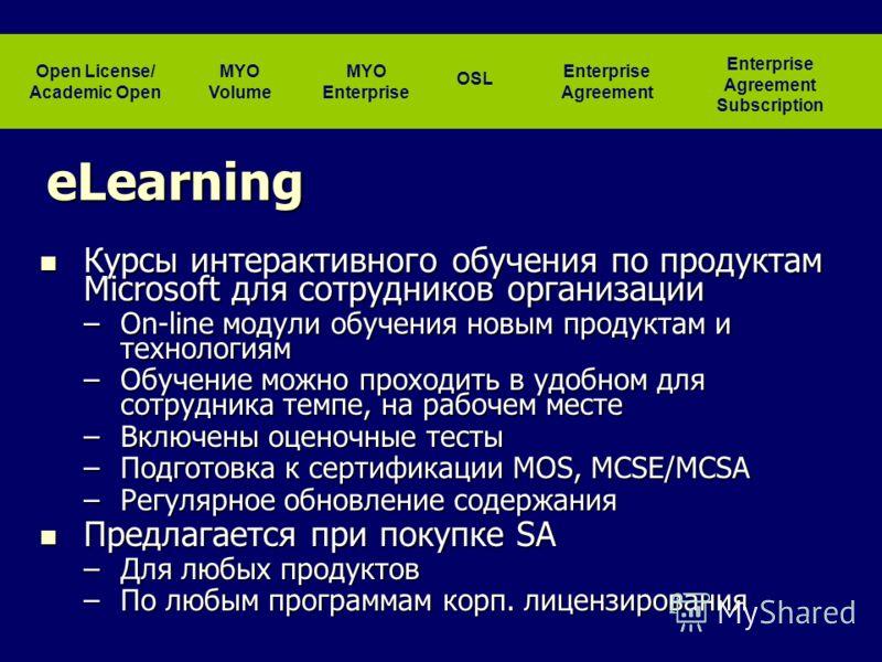 eLearning Курсы интерактивного обучения по продуктам Microsoft для сотрудников организации Курсы интерактивного обучения по продуктам Microsoft для сотрудников организации –On-line модули обучения новым продуктам и технологиям –Обучение можно проходи