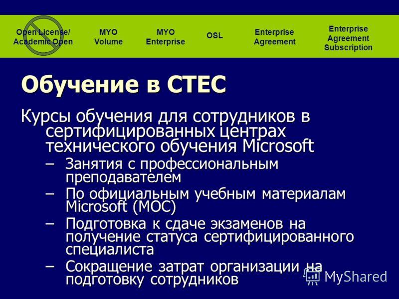 Обучение в CTEC Курсы обучения для сотрудников в сертифицированных центрах технического обучения Microsoft –Занятия с профессиональным преподавателем –По официальным учебным материалам Microsoft (MOC) –Подготовка к сдаче экзаменов на получение статус