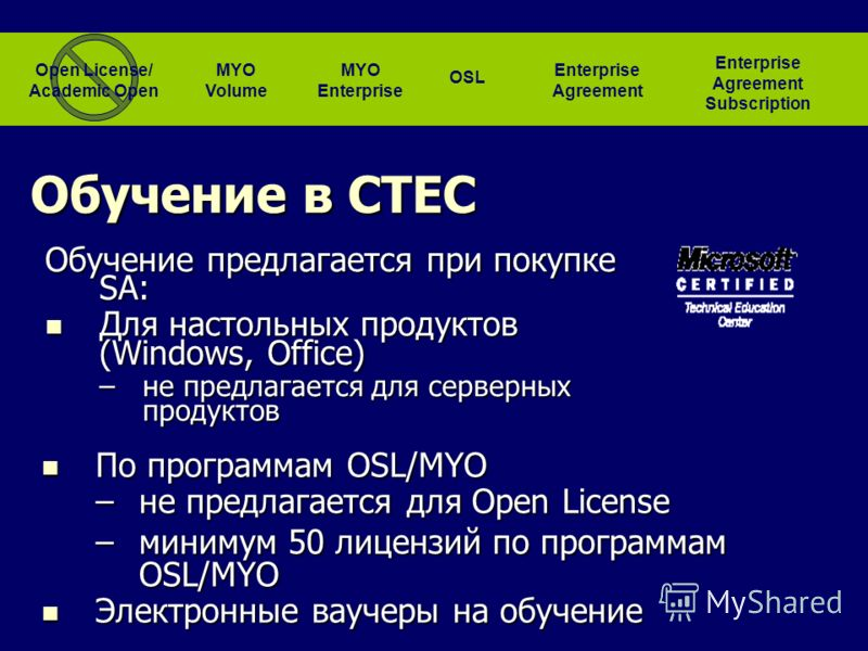 Обучение предлагается при покупке SA: Для настольных продуктов (Windows, Office) Для настольных продуктов (Windows, Office) –не предлагается для серверных продуктов По программам OSL/MYO По программам OSL/MYO –не предлагается для Open License –миниму