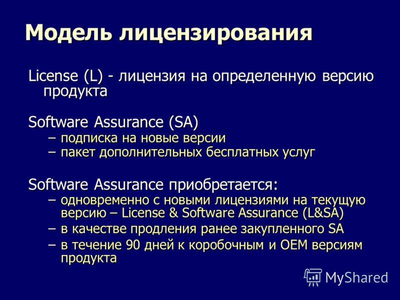 Модель лицензирования License (L) - лицензия на определенную версию продукта Software Assurance (SA) –подписка на новые версии –пакет дополнительных бесплатных услуг Software Assurance приобретается: –одновременно с новыми лицензиями на текущую верси