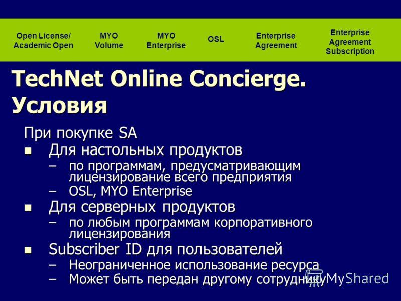 TechNet Online Concierge. Условия При покупке SA Для настольных продуктов Для настольных продуктов –по программам, предусматривающим лицензирование всего предприятия –OSL, MYO Enterprise Для серверных продуктов Для серверных продуктов –по любым прогр